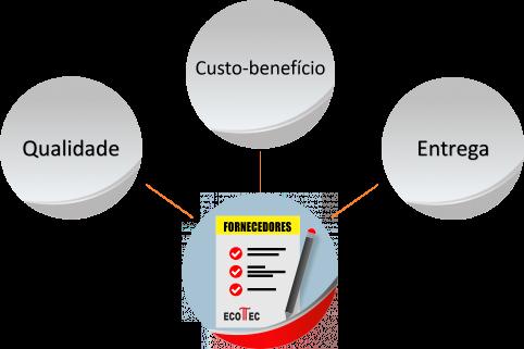 fornecedores_ecotec_b2xsoluces2